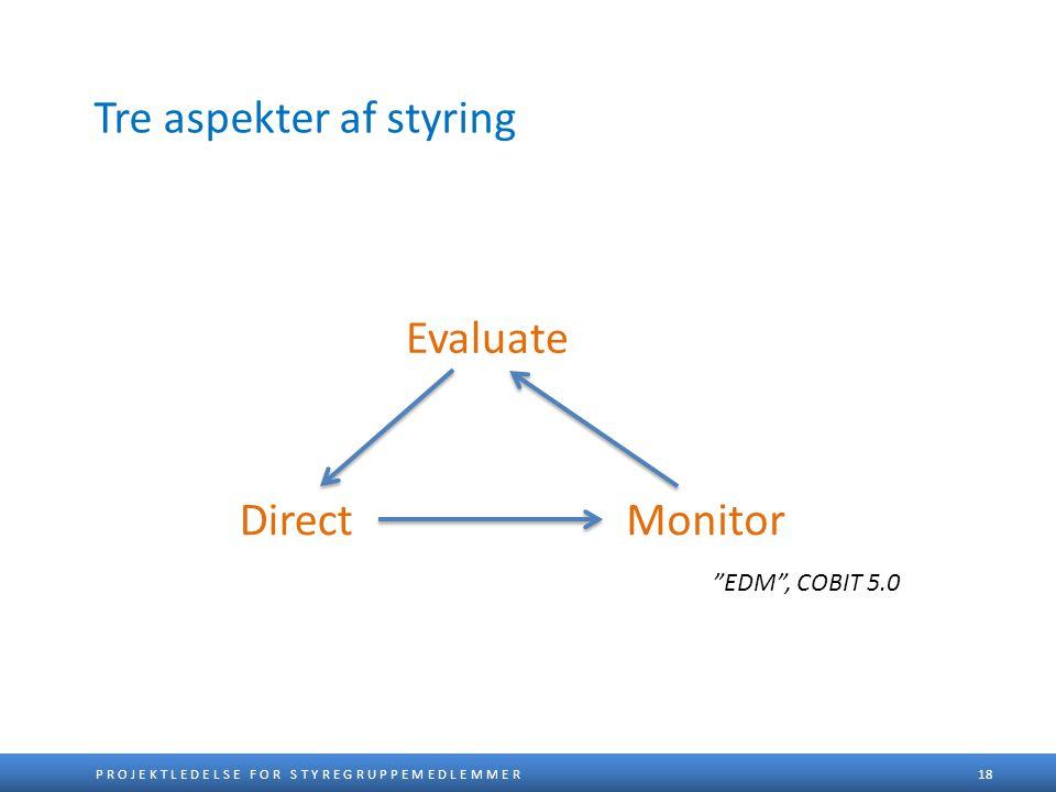 Tre aspekter af styring