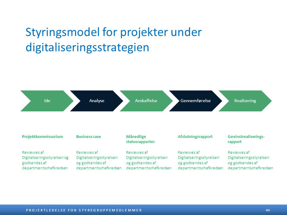 Styringsmodel for projekter under digitaliseringsstrategien