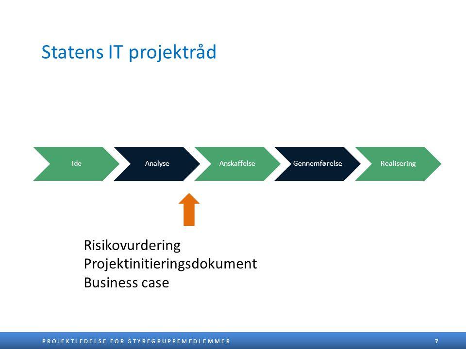 Statens IT projektråd Risikovurdering Projektinitieringsdokument