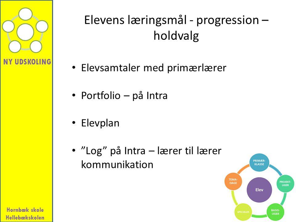 Elevens læringsmål - progression – holdvalg