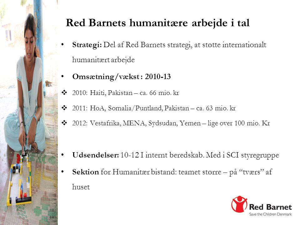 Red Barnets humanitære arbejde i tal