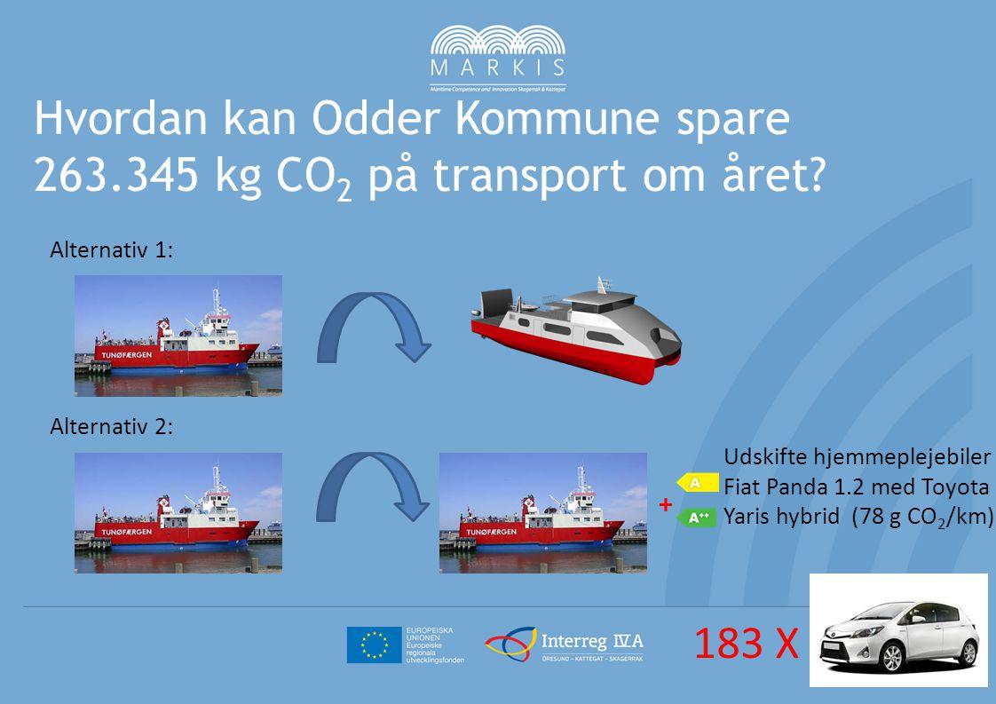 Hvordan kan Odder Kommune spare 263.345 kg CO2 på transport om året