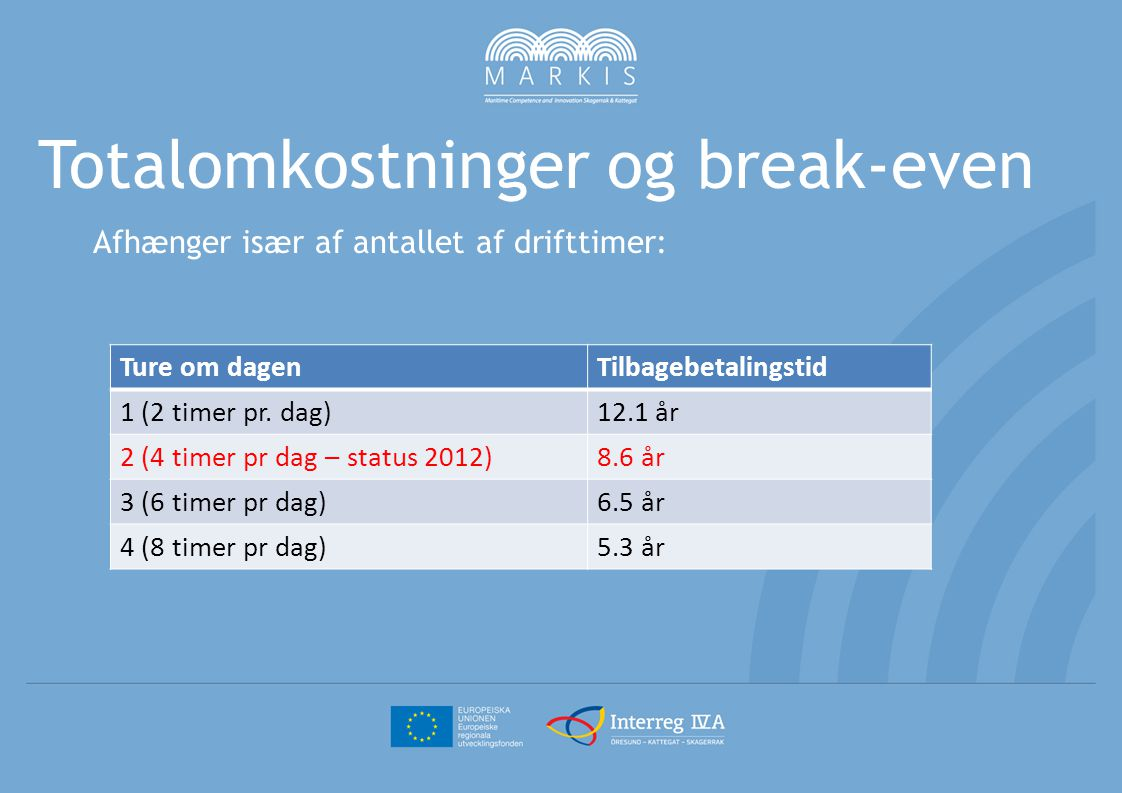 Totalomkostninger og break-even