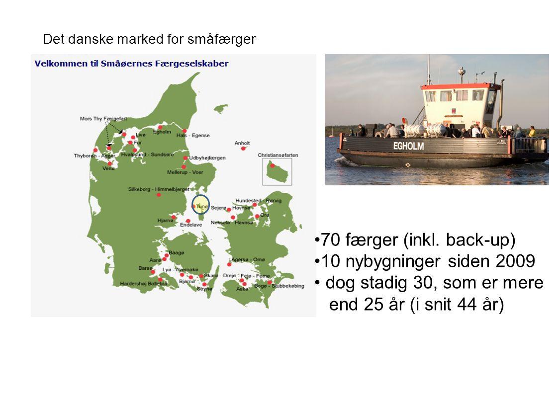 70 færger (inkl. back-up) 10 nybygninger siden 2009