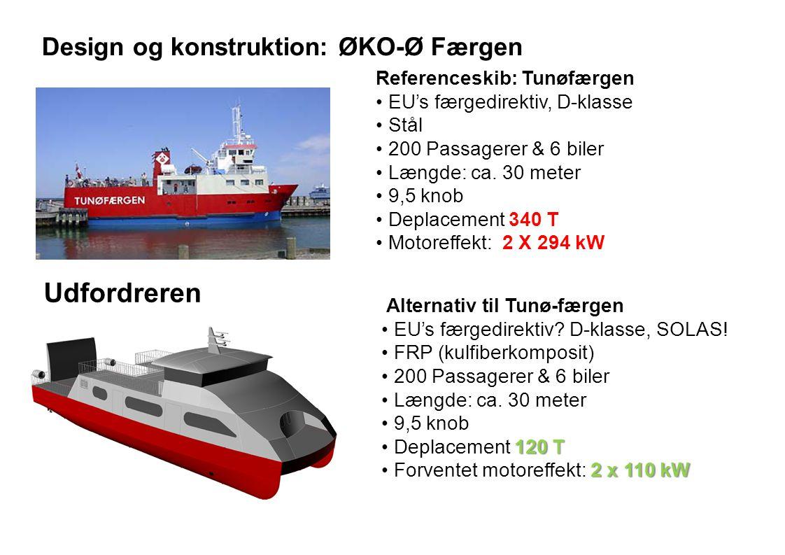 Udfordreren Design og konstruktion: ØKO-Ø Færgen