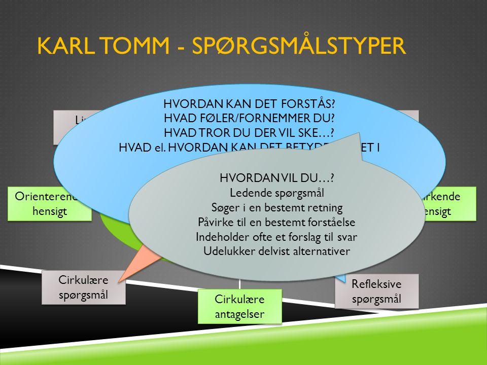 Karl Tomm - spørgsmålstyper