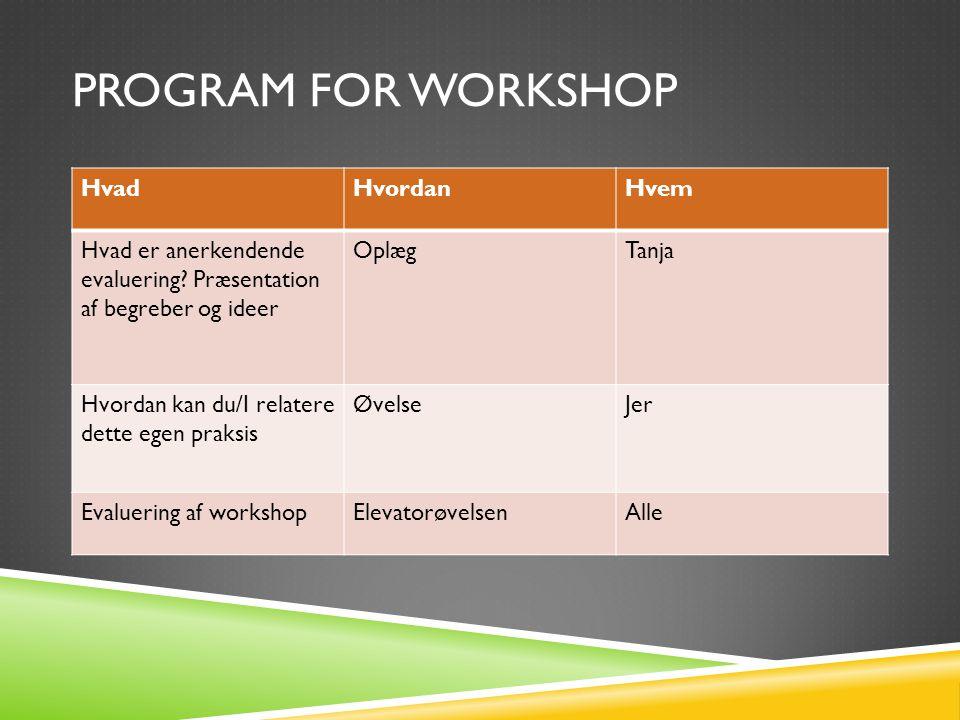 Program for workshop Hvad Hvordan Hvem