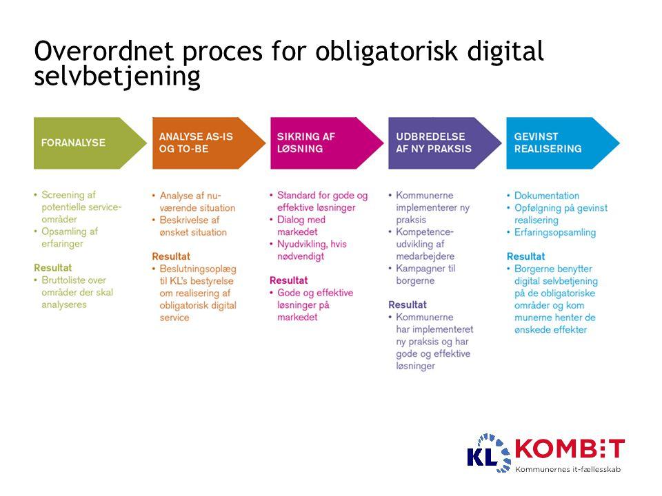 Overordnet proces for obligatorisk digital selvbetjening