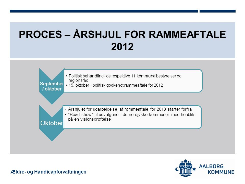 Proces – Årshjul for rammeaftale 2012