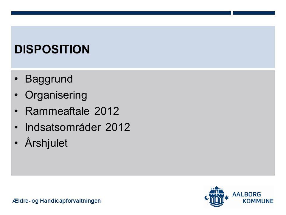 Disposition Baggrund Organisering Rammeaftale 2012 Indsatsområder 2012