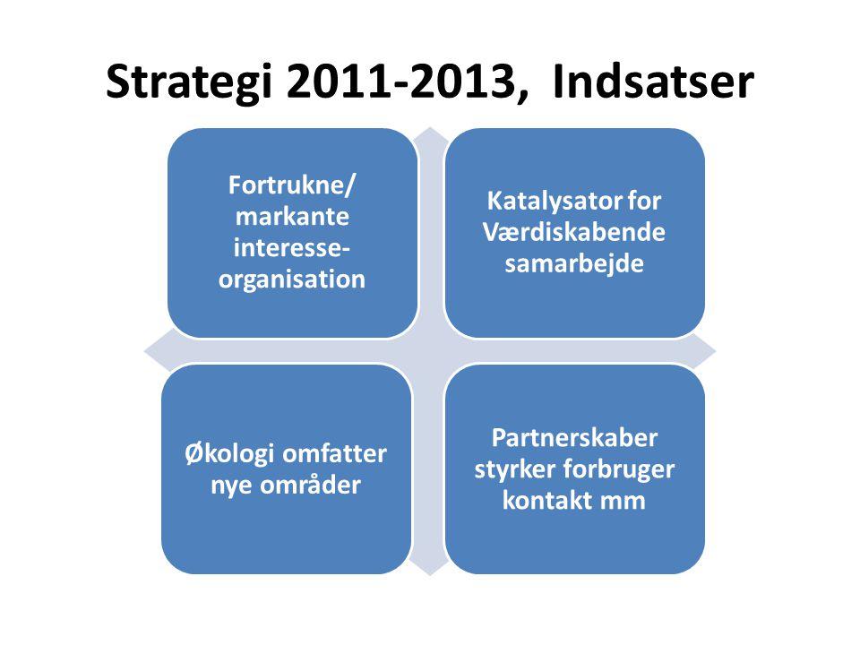 Strategi 2011-2013, Indsatser Fortrukne/ markante interesse-organisation. Katalysator for Værdiskabende samarbejde.