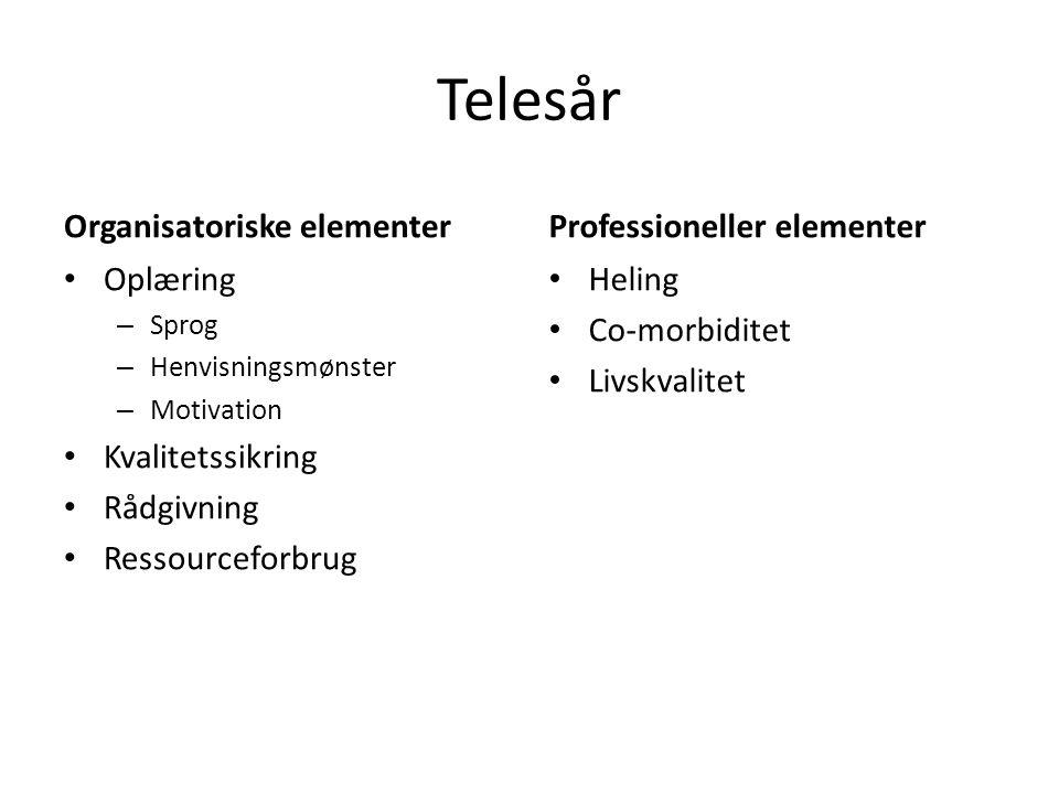 Telesår Organisatoriske elementer Professioneller elementer Oplæring