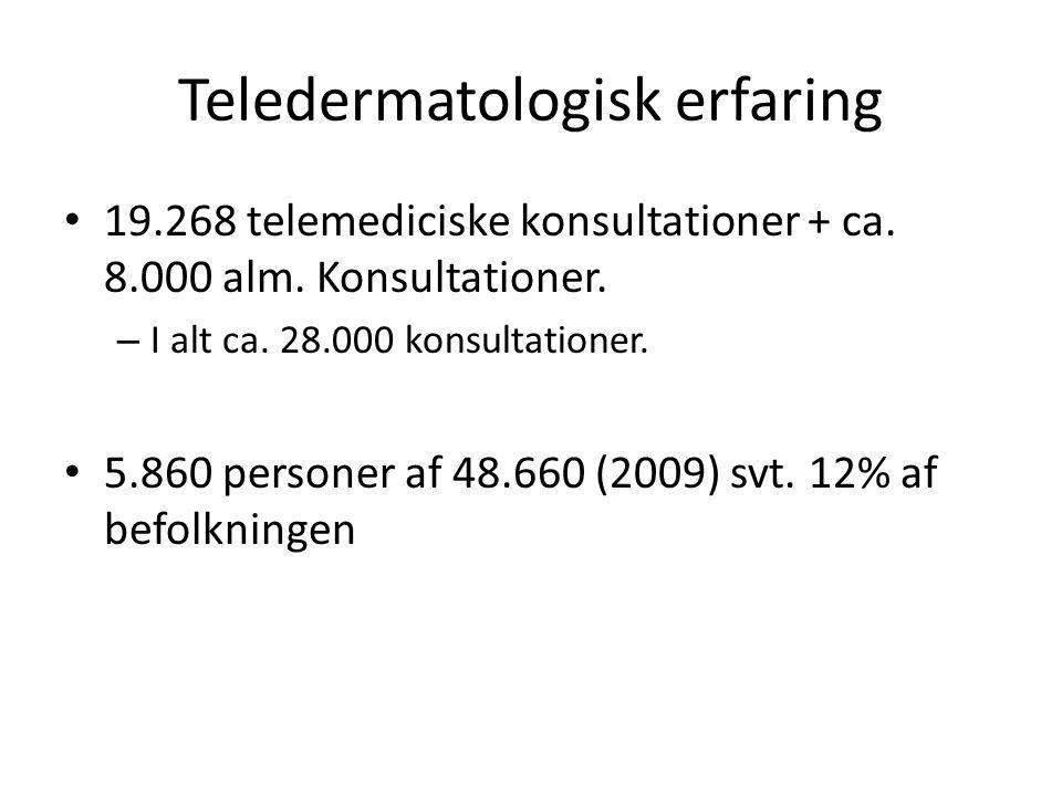 Teledermatologisk erfaring