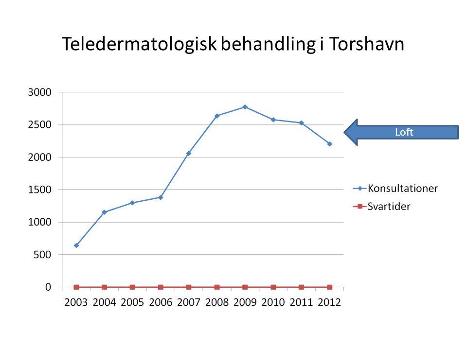 Teledermatologisk behandling i Torshavn