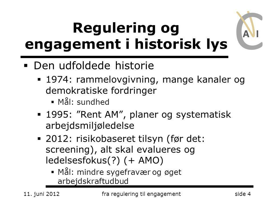 Regulering og engagement i historisk lys