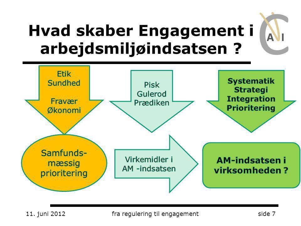 Hvad skaber Engagement i arbejdsmiljøindsatsen