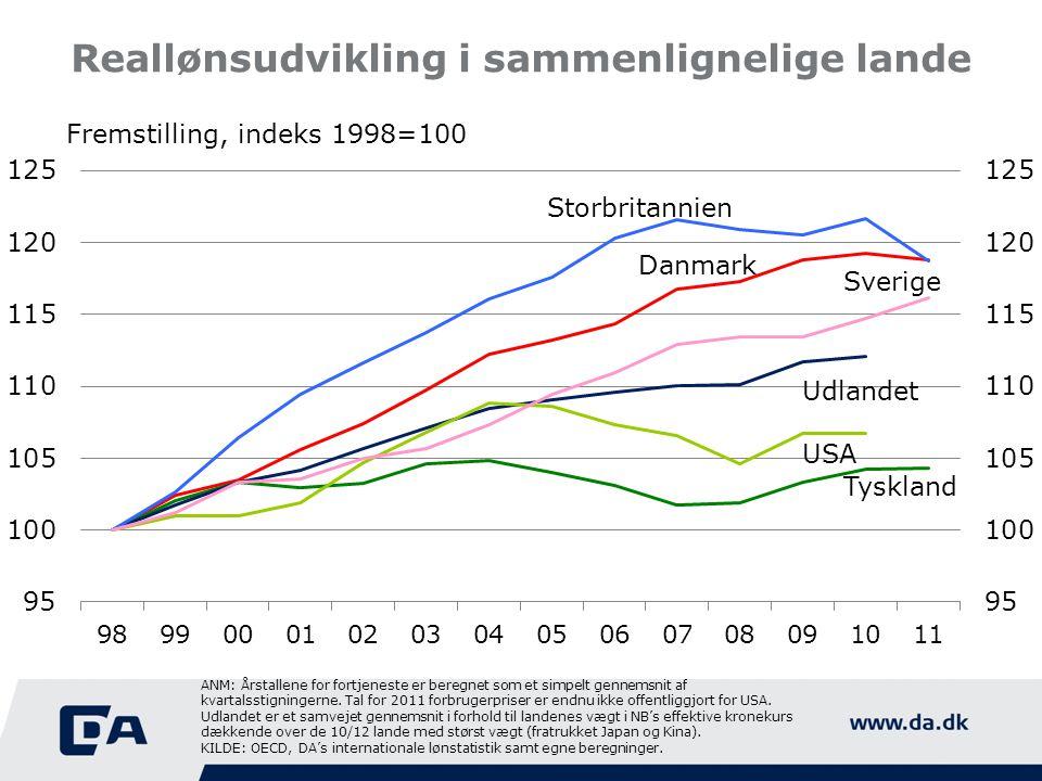 Reallønsudvikling i sammenlignelige lande