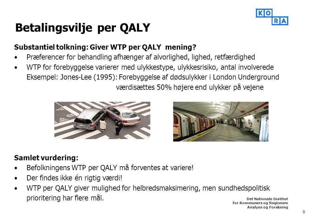 Betalingsvilje per QALY