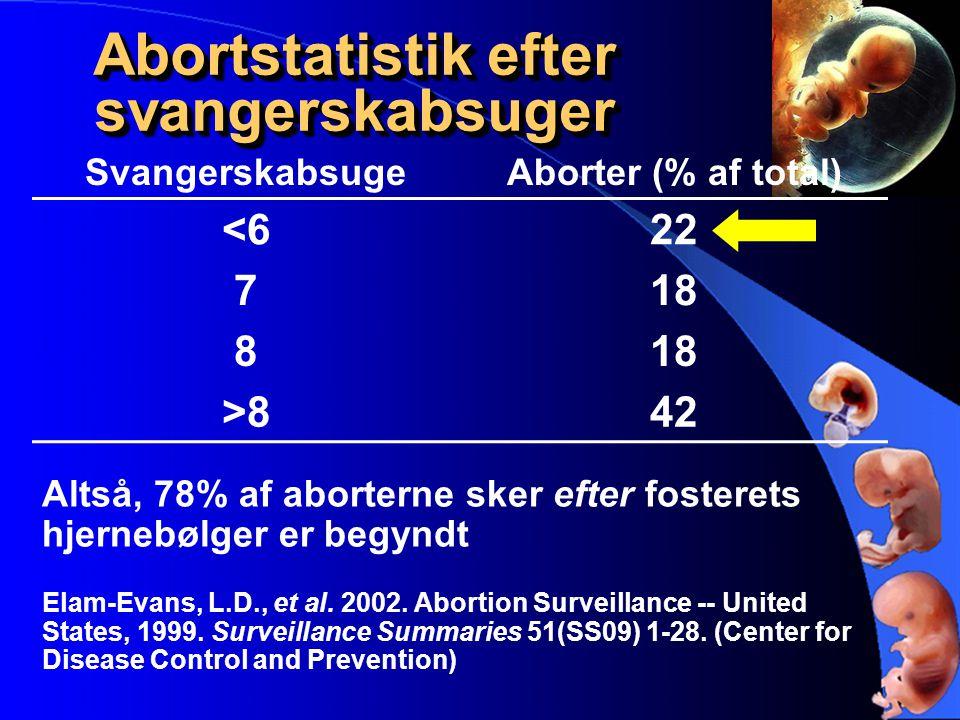Abortstatistik efter svangerskabsuger