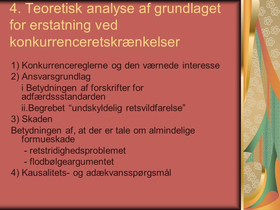 4. Teoretisk analyse af grundlaget for erstatning ved konkurrenceretskrænkelser