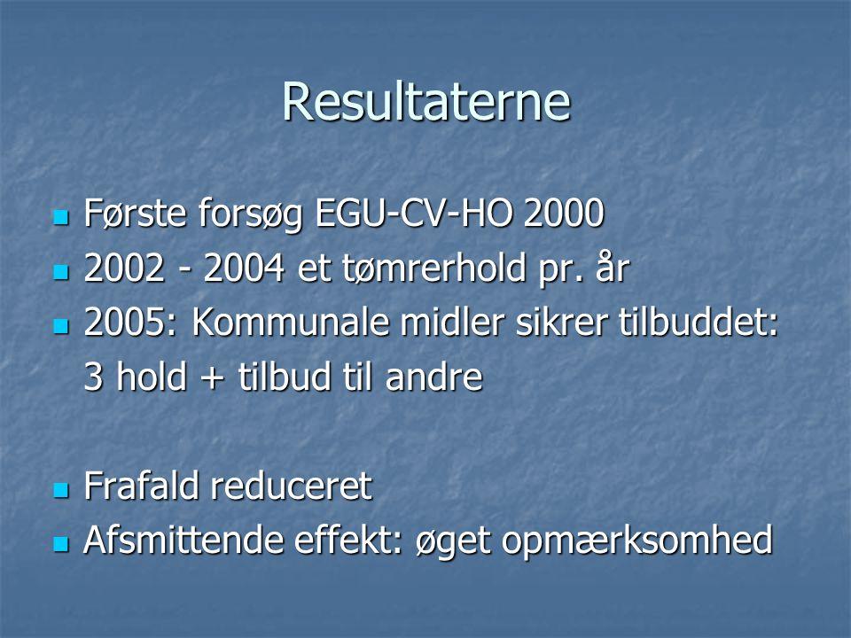 Resultaterne Første forsøg EGU-CV-HO 2000