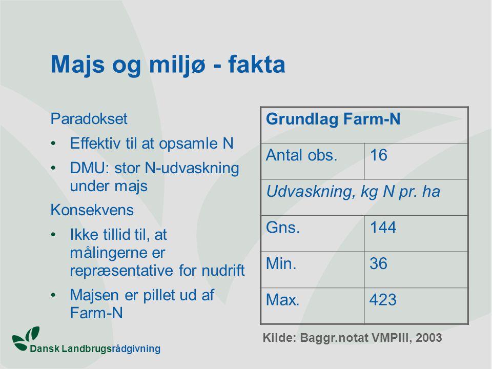 Majs og miljø - fakta Grundlag Farm-N Antal obs. 16