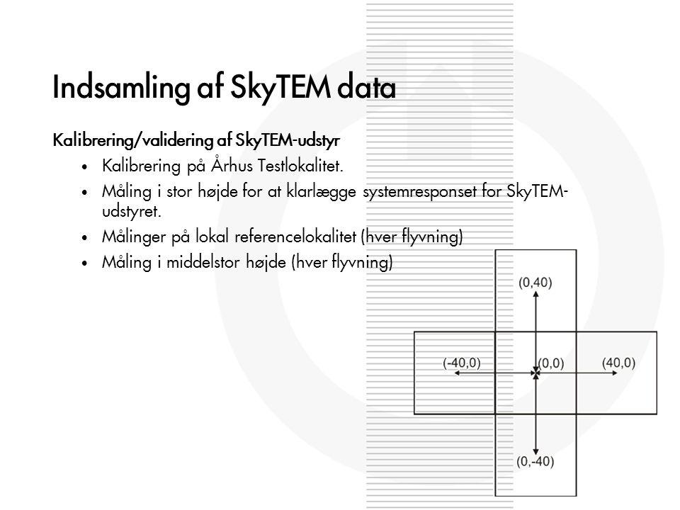 Indsamling af SkyTEM data