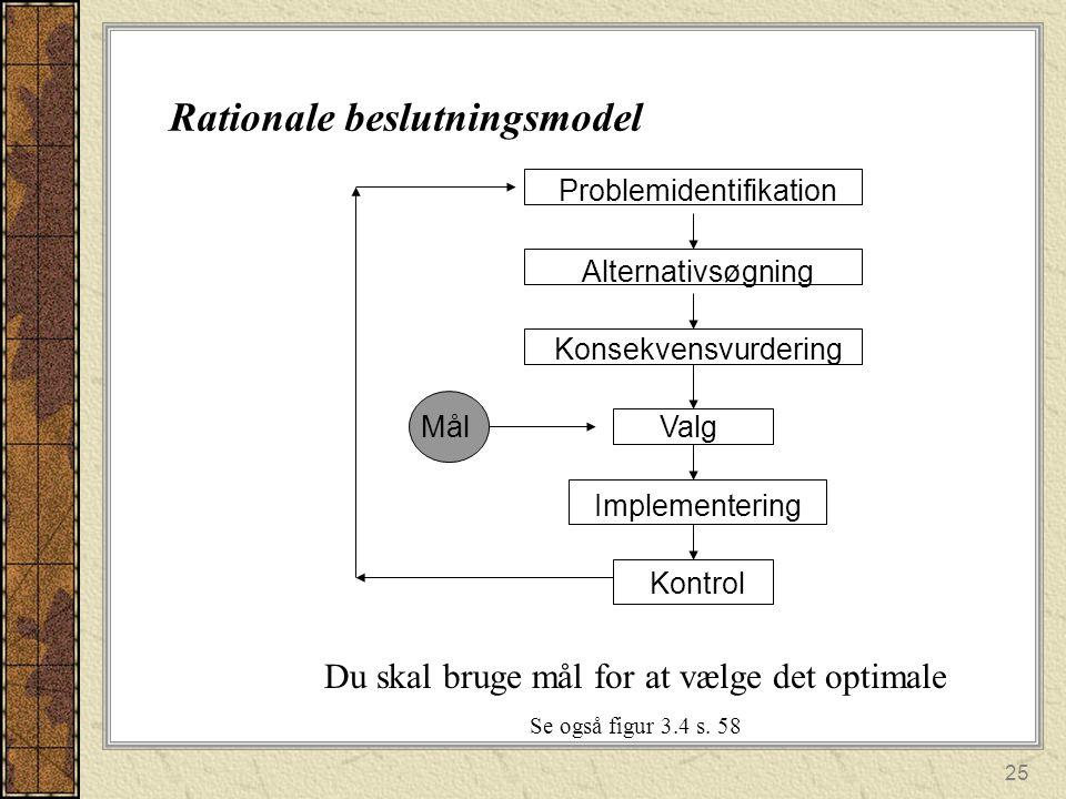 Rationale beslutningsmodel