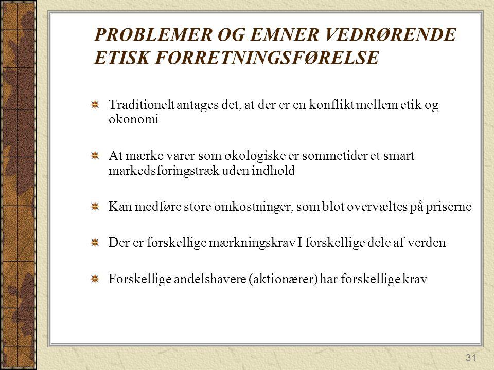 PROBLEMER OG EMNER VEDRØRENDE ETISK FORRETNINGSFØRELSE