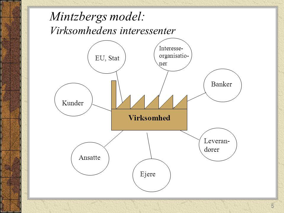 Mintzbergs model: Virksomhedens interessenter
