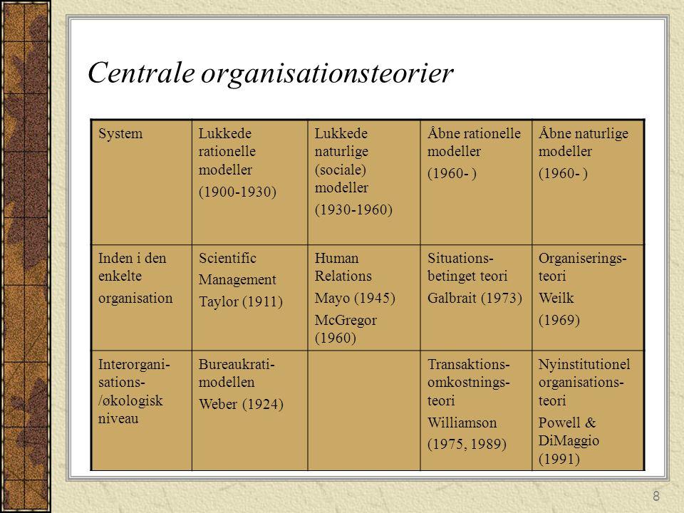 Centrale organisationsteorier