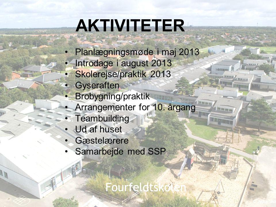 AKTIVITETER Planlægningsmøde i maj 2013 Introdage i august 2013