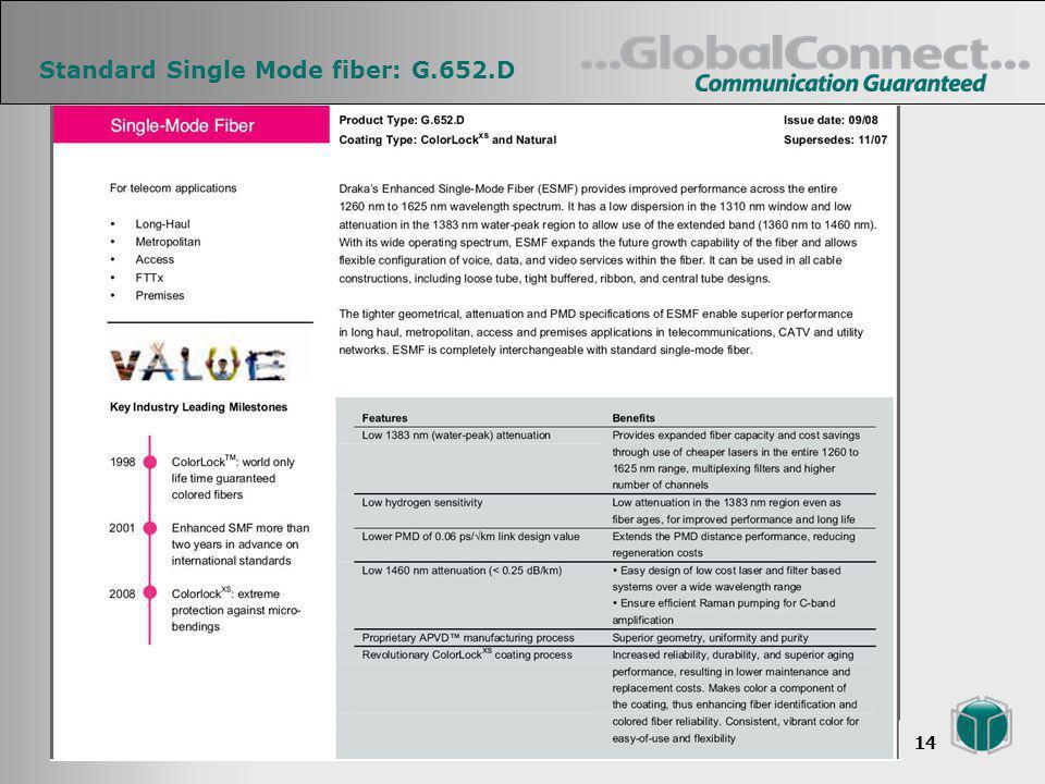 Standard Single Mode fiber: G.652.D