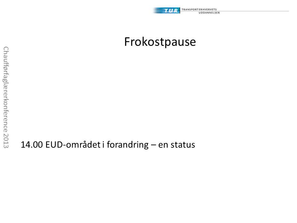 Frokostpause 14.00 EUD-området i forandring – en status
