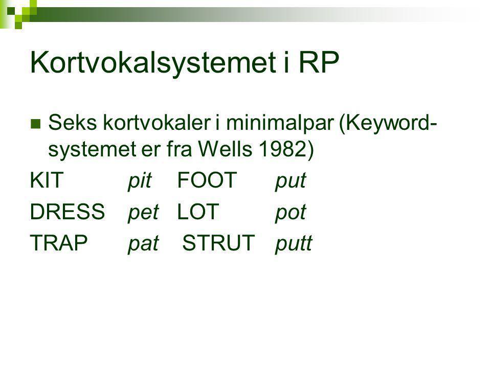 Kortvokalsystemet i RP