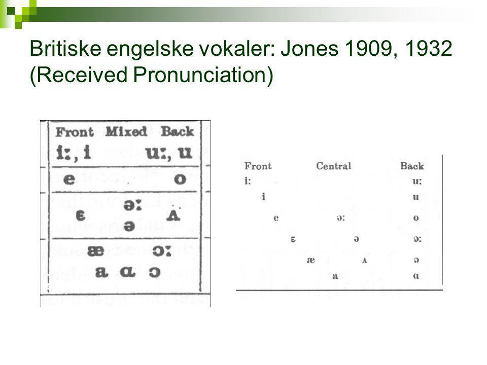 Britiske engelske vokaler: Jones 1909, 1932 (Received Pronunciation)