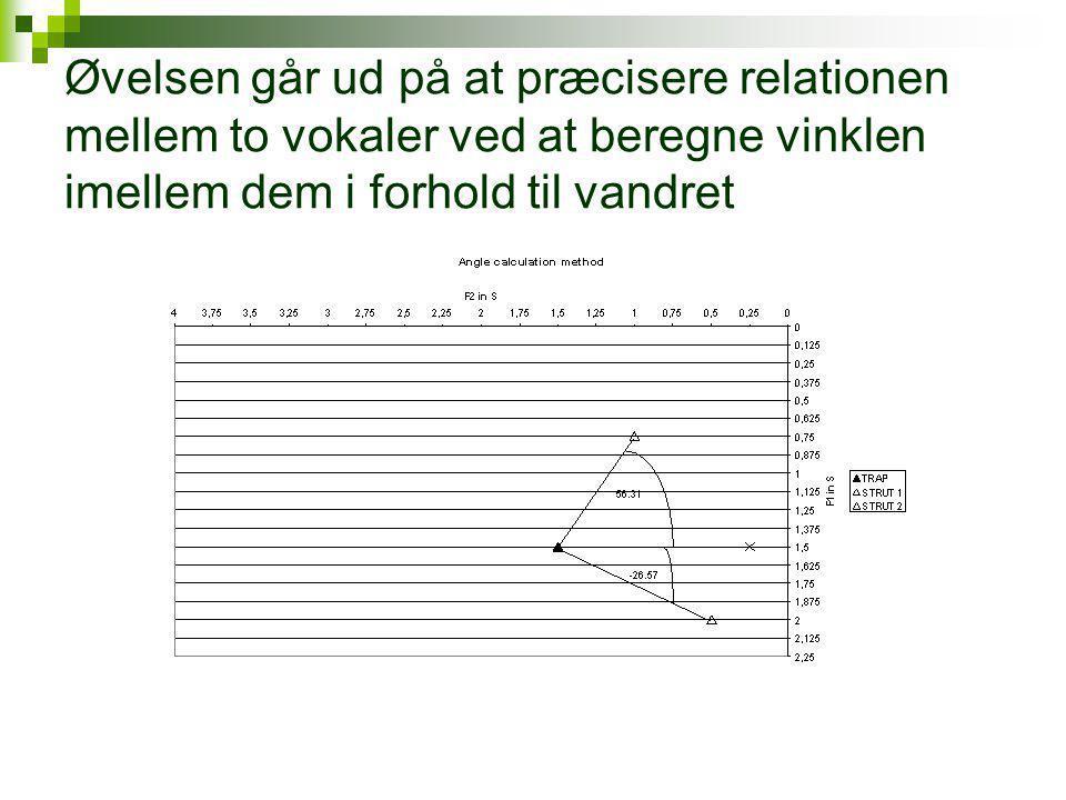 Øvelsen går ud på at præcisere relationen mellem to vokaler ved at beregne vinklen imellem dem i forhold til vandret