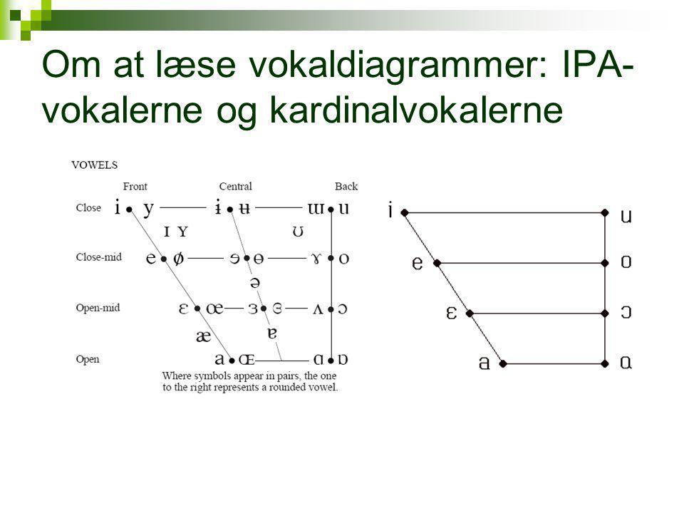 Om at læse vokaldiagrammer: IPA-vokalerne og kardinalvokalerne