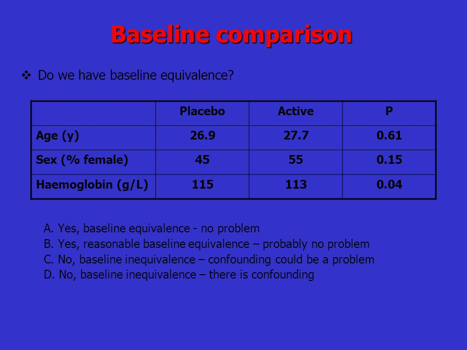 Baseline comparison Do we have baseline equivalence