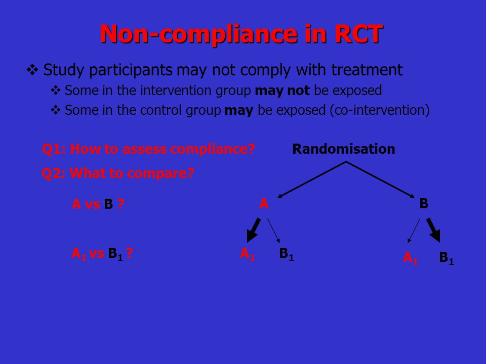 Non-compliance in RCT Study participants may not comply with treatment