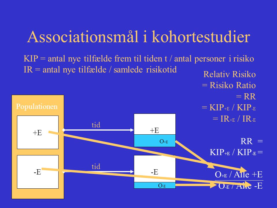 Associationsmål i kohortestudier