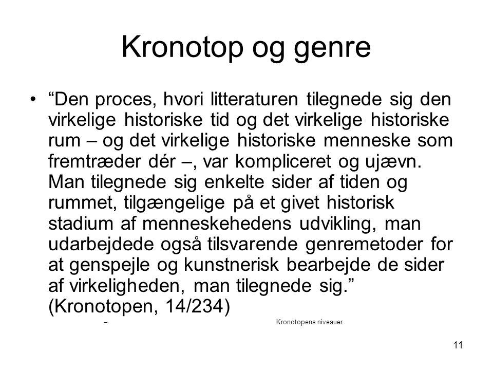 Kronotop og genre