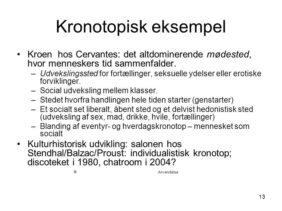 Kronotopisk eksempel Kroen hos Cervantes: det altdominerende mødested, hvor menneskers tid sammenfalder.