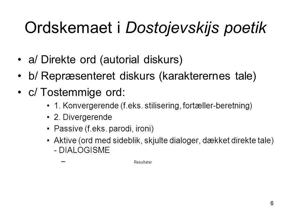 Ordskemaet i Dostojevskijs poetik