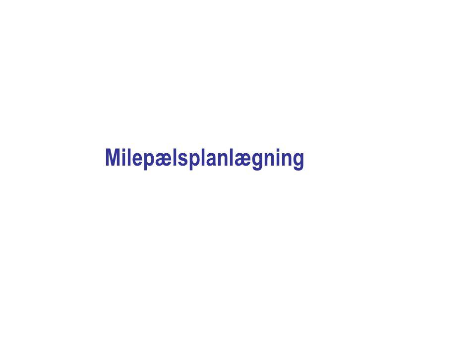 Milepælsplanlægning