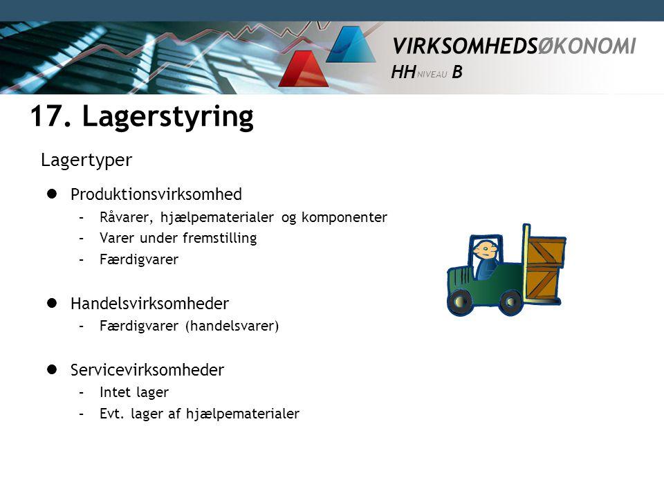 17. Lagerstyring Lagertyper Produktionsvirksomhed Handelsvirksomheder