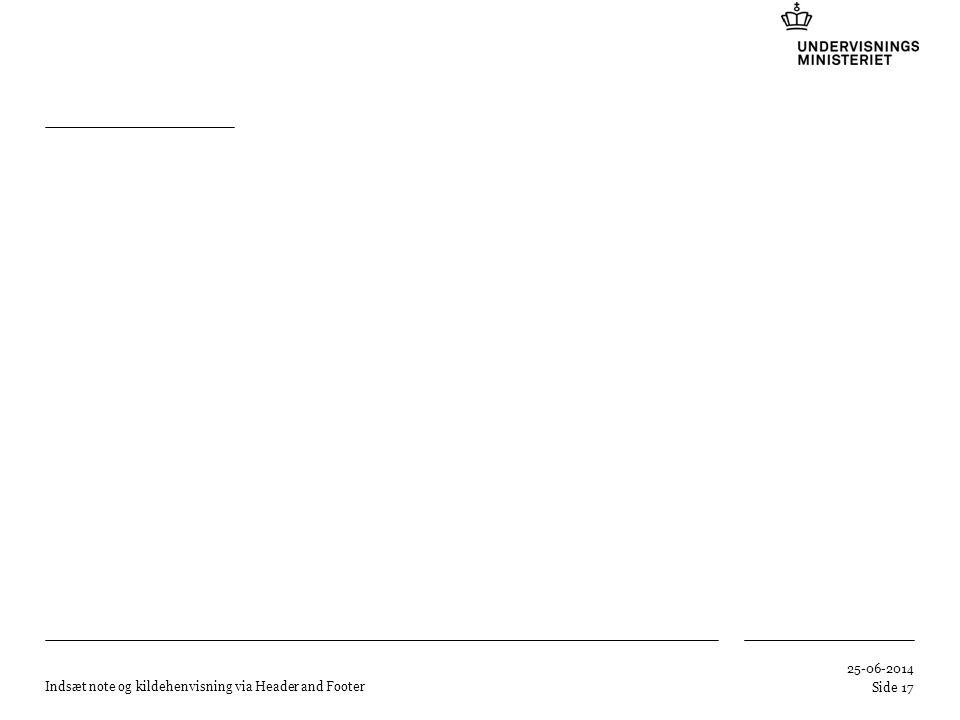 Indsæt note og kildehenvisning via Header and Footer