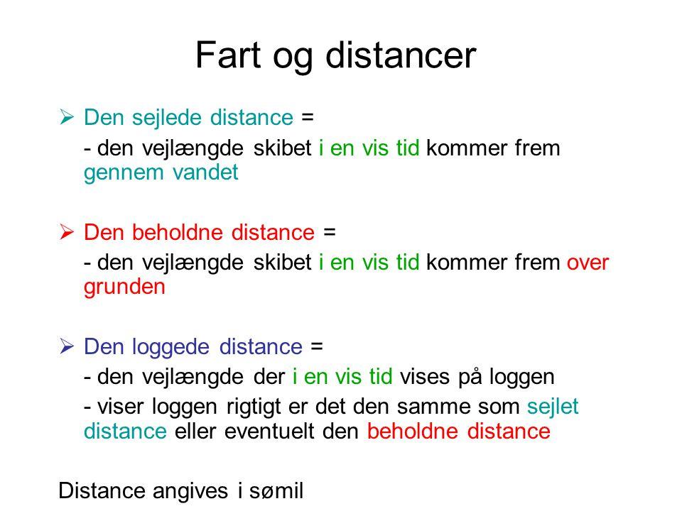 Fart og distancer Den sejlede distance =