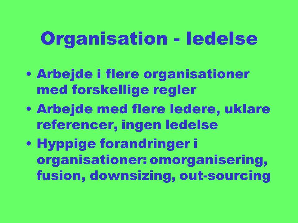 Organisation - ledelse