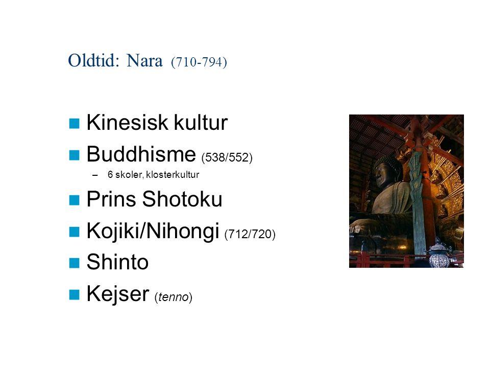 Kinesisk kultur Buddhisme (538/552) Prins Shotoku